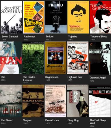 List of best Films by Akira Kurosawa